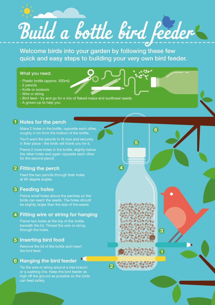 Crafty Garden Ideas - Build a Bird Feeder