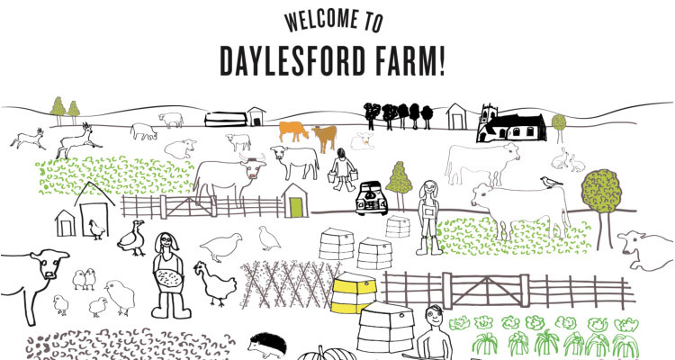 Daylesford Farm Mini Meals Launch